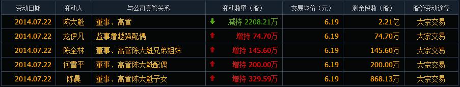 """浙江众成:大股东的""""印钞""""套现史"""
