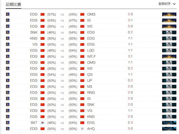 EDG三少微博节选 每个高举的奖杯里都是汗水_1