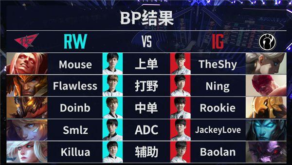 【战报】双C伤害爆炸,IG击败RW挺入败者组第四轮
